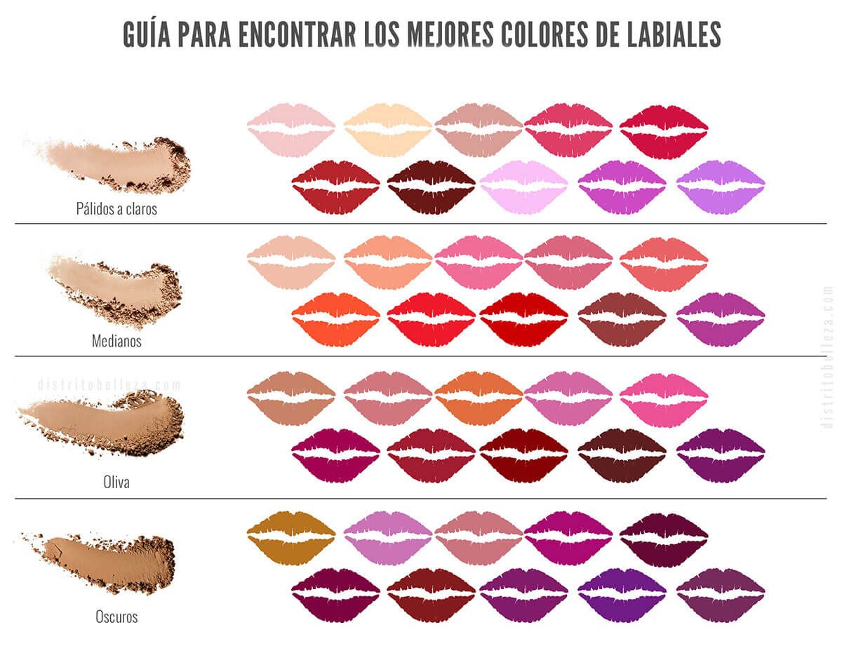 Color-de-labial-para-cada-tono-de-piel