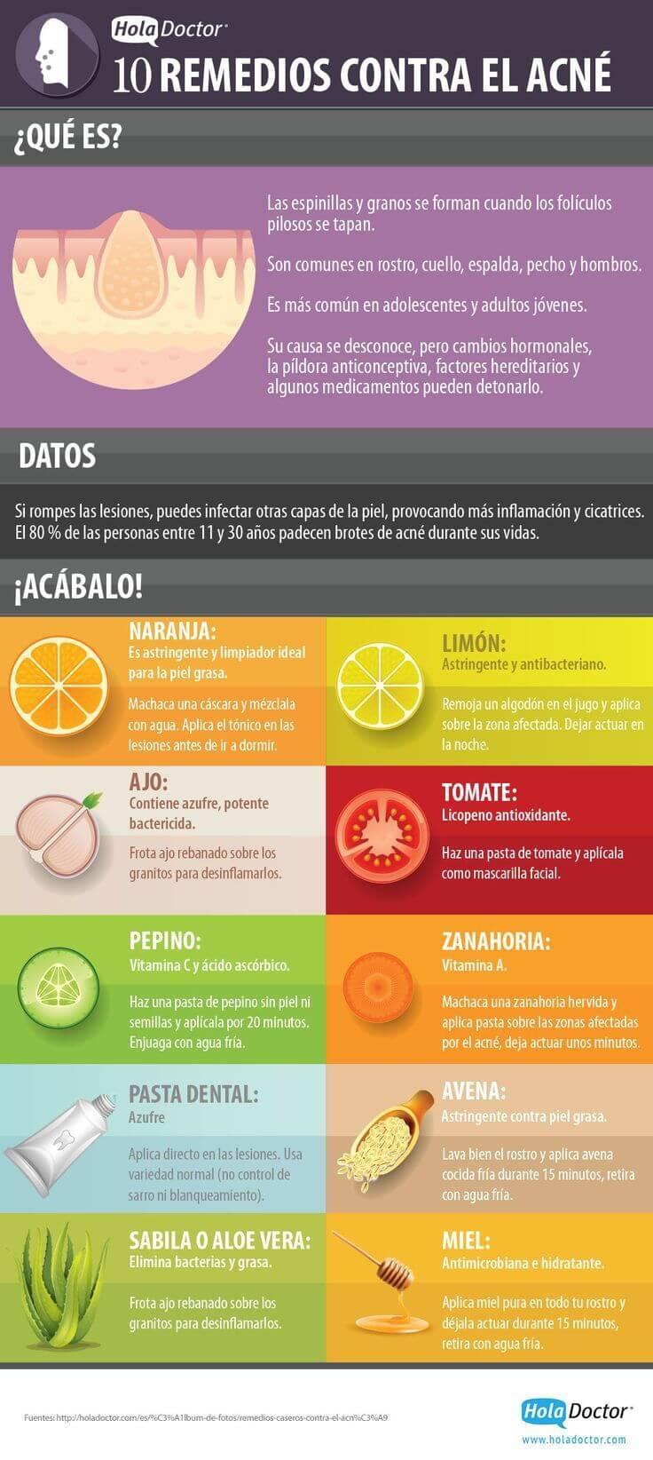 Como eliminar y prevenir el acné del rostro