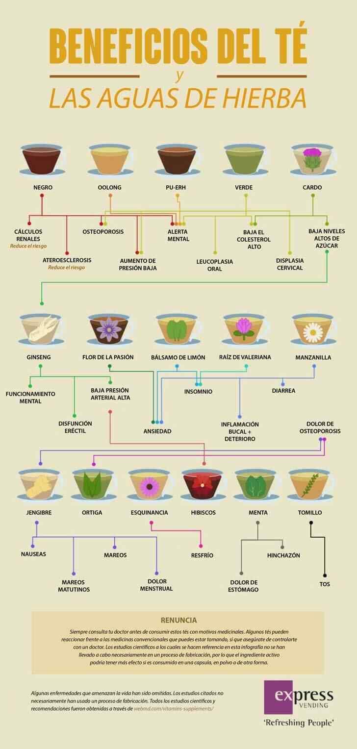 hierbas y salud