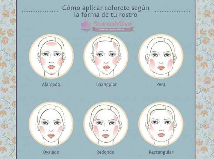aplicar-rubor-segun-forma-del-rostro