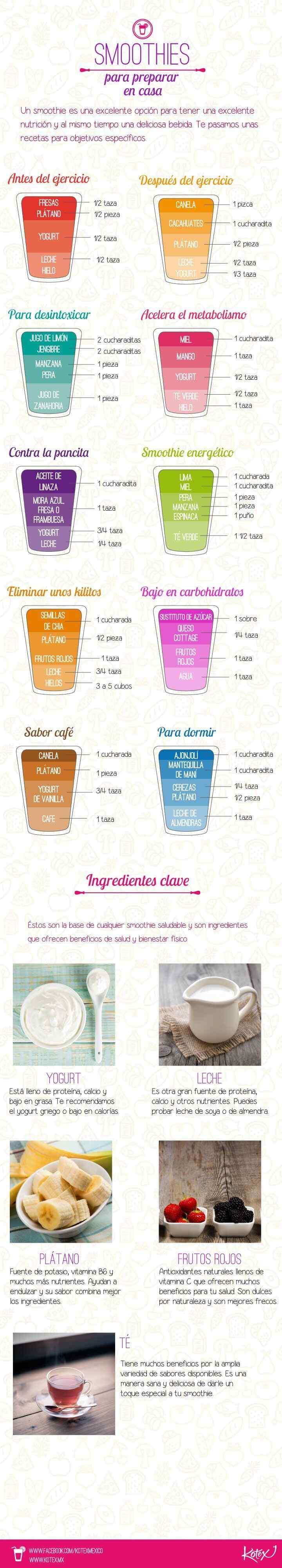 smoothies-ejercicio
