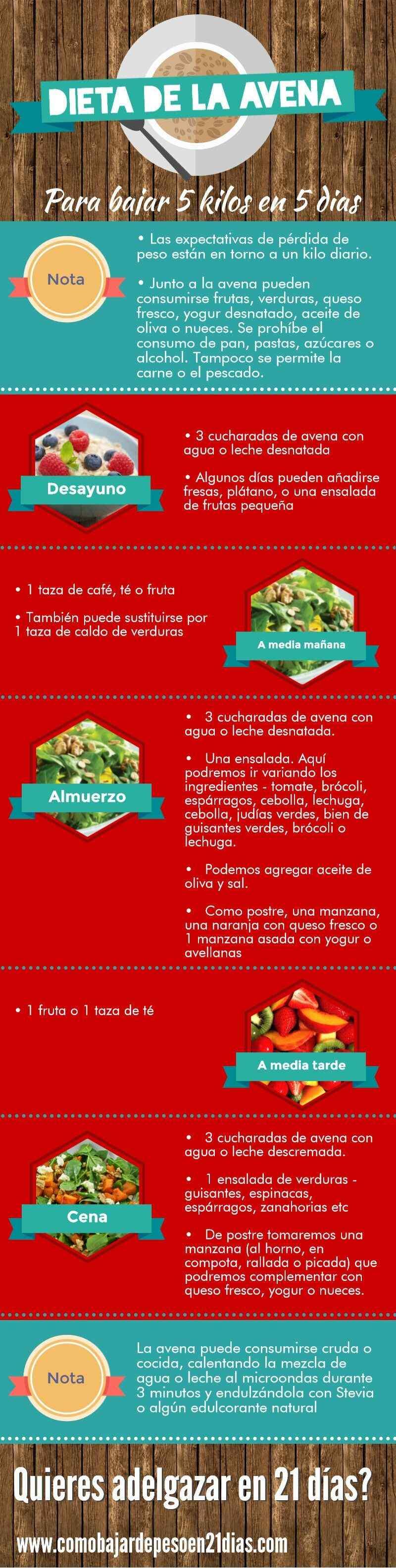 dieta-de-la-avena_infografia