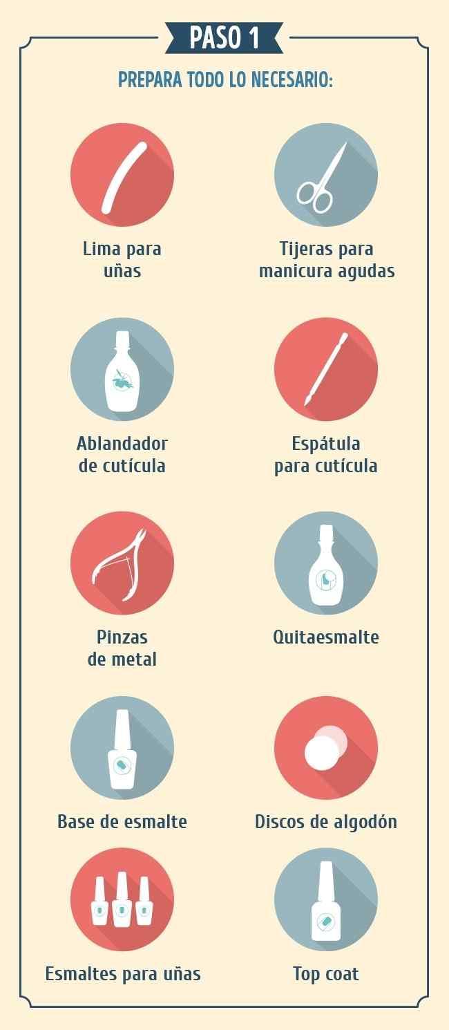 Una Guía completa para la Manicura perfecta 2